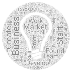 Summary of admitted students entrepreneurial experience